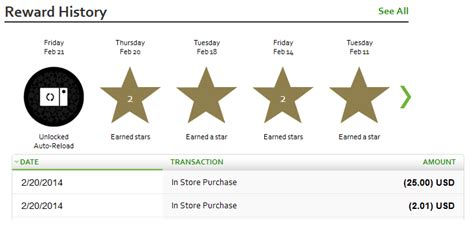 Do You Get Starbucks Stars For Buying Gift Cards - earn free starbucks stars chasing the points