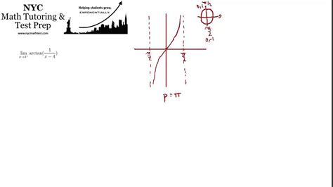 limit approaches infinity calculus limit of arctan