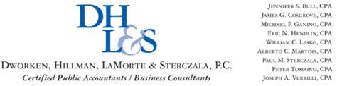 erisa section 103 b 3 h logo