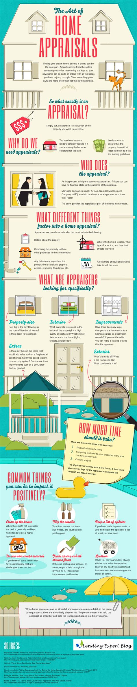 how to appraise a house buying a house appraisal 28 images home appraisal emulations us home price the
