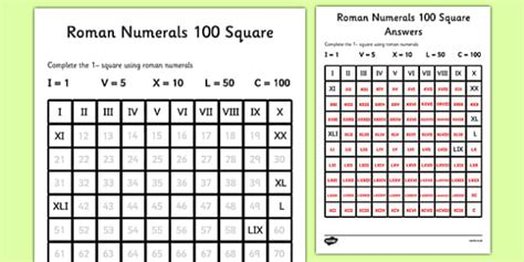 indonesian numbers 1 100 printable roman numerals fill in the number square worksheet roman