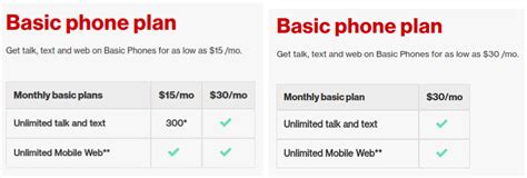 verizon home phone service plans verizon cell customer service