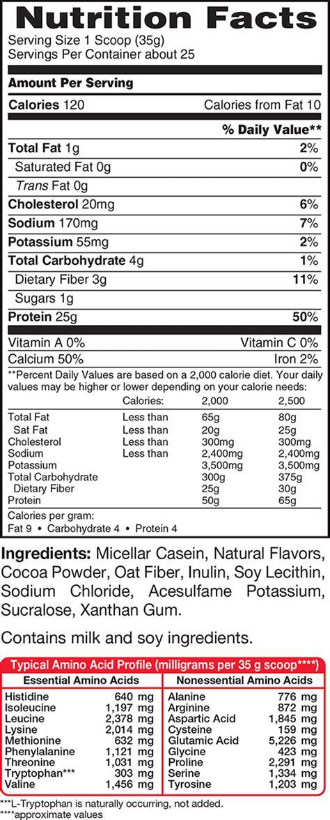almased nutrition facts besto blog almased nutrition facts besto blog