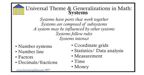 universal themes gifted education universal theme systems envision gifted