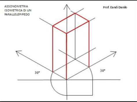 disegnare una libreria come fare l assonometria isometrica di un parallelepipedo