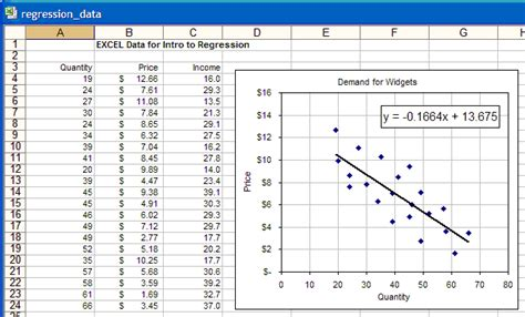 how to create linear regression in excel jyler