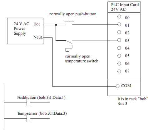 wiring plc ladder diagram wiring get free image about