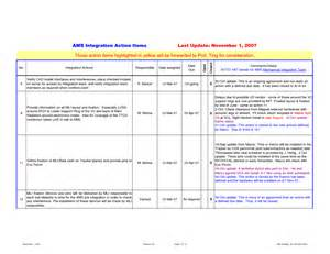 item spreadsheet template best photos of items template meeting with