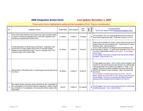 item checklist template best photos of items template meeting with