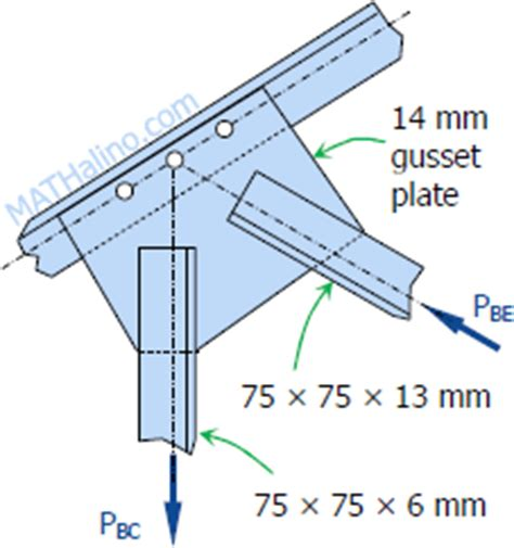 new design criteria for gusset plates in tension solution to problem 130 bearing stress strength of
