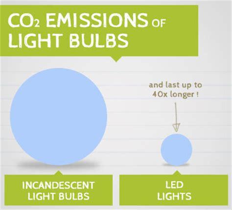 Energy Saving Light Bulbs Vs Led Led Vs Incandescent Light Bulbs Led Wiring Diagram And Circuit Schematic