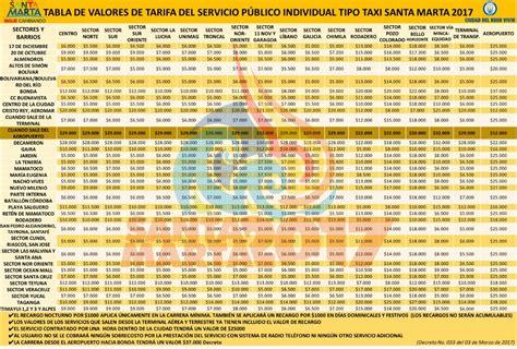 tabla de taxis 2016 ya es oficial el aumento de la carrera de taxis en santa