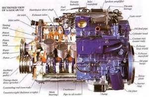 Jaguar V12 Engine Weight Jaguar V12 Engine Weight Jaguar Engine Problems And
