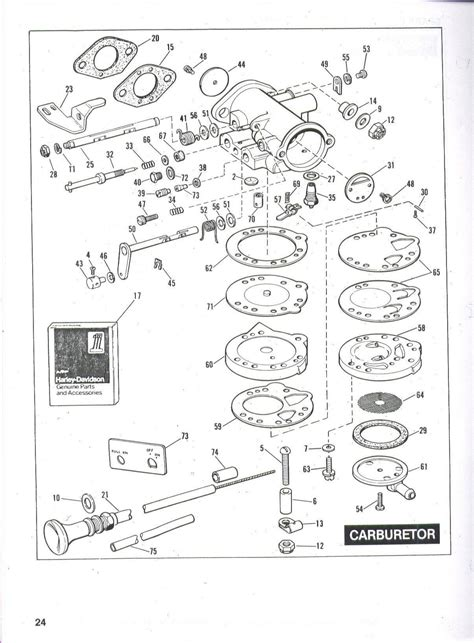1980 harley davidson golf cart wiring diagram wiring