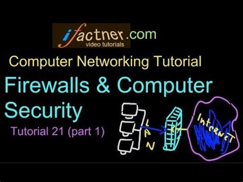 tutorial video networking firewalls basics and network security 21 computer