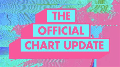 mtv the official uk top 40 opening the official chart update mtv uk