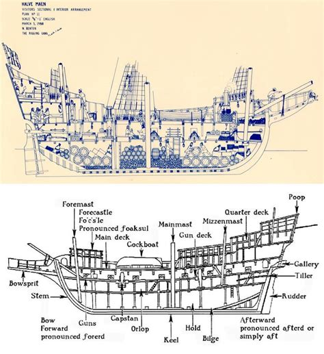 sections of a ship 12 best images about pirate ship on pinterest toilets