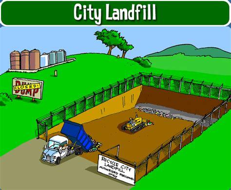 Dump Chemistry Designed By Bonaque by Landfill Recycle City U S Epa