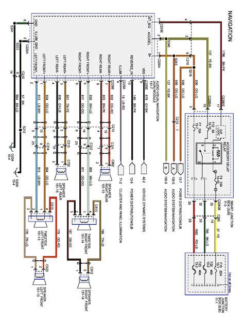 2006 ford explorer wiring diagram 2006 ford explorer wiring diagram efcaviation