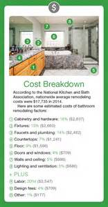 bathroom remodel cost breakdown how much does a bathroom remodel cost angies list