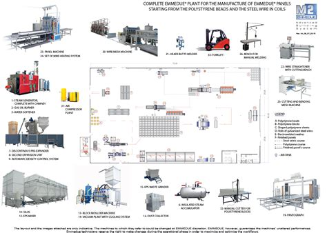 process layout en francais emmedue production process