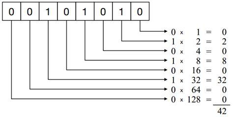converter bit to byte convert hex to binary matlab