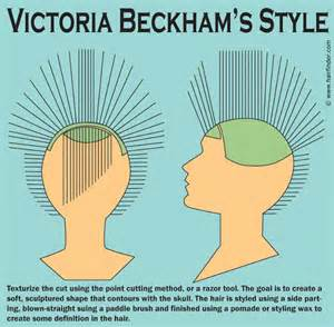 diagram of wedge haircut how to create victoria beckham s short hairstyle