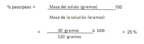 la solucion del azucar las soluciones qu 237 micas monografias com