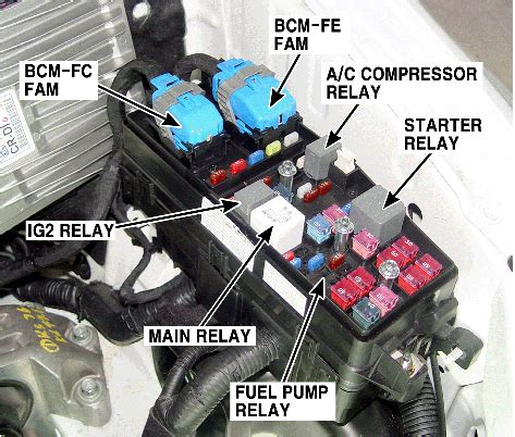 Kia Sedona Check Engine Light 2006 Kia Sedona Ex Odometer 10 Minutes Check Engine
