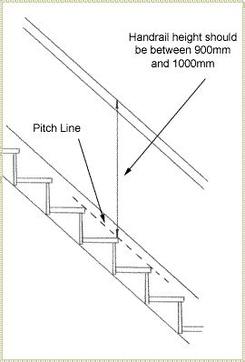 height of banister on stairs regulations explained uk pear stairs