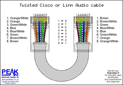 cat 3 phone wiring diagram get free image about wiring