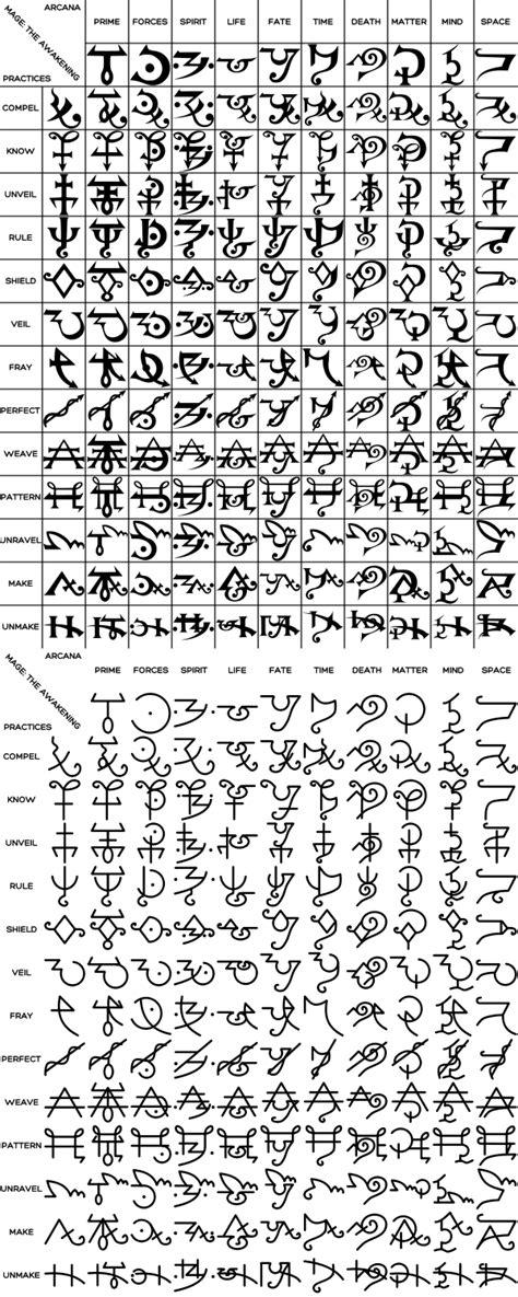Path symbols, Atlantean Runes, etc... - Onyx Path Forums