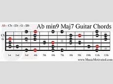 Ab min9 Maj7 chords G Sharp Minor Chord Piano