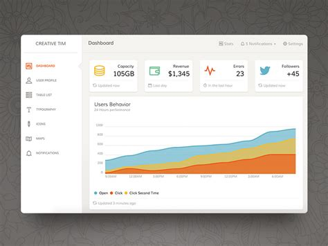 bootstrap themes paper paper dashboard free bootstrap admin template creative tim
