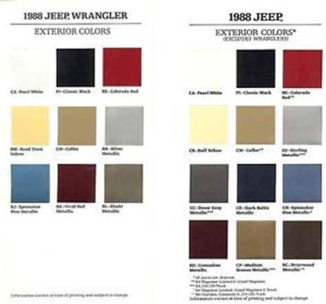 17 best images about jeep vintage brochure on vintage jeep and eagles