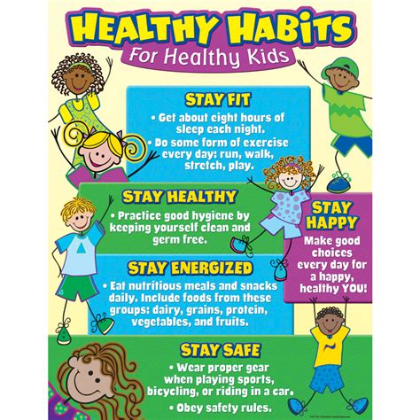 plan of habits to help you grow closer to god books healthy habits for healthy chart tcr7736