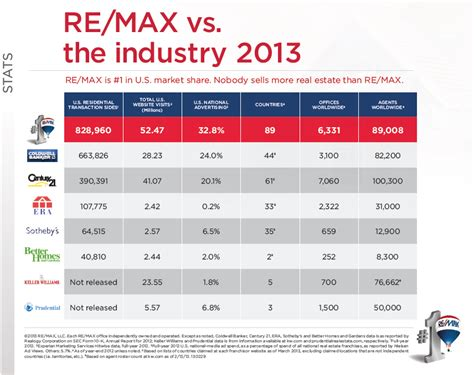 why you re here ethics for the real world books real estate in northwest arkansas re max real estate results