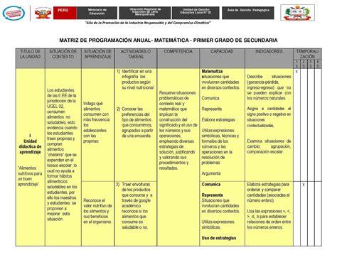 Peru Educa Programacion Curricular Anual Matematica Secundaria   peru educa programacion anual secundaria