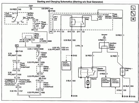 2001 chevy avalanche wiring diagram fuse box and wiring