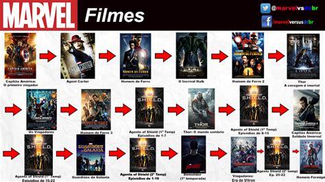 11 Filmes Para Entender A Marvel Versus Dc Em Que Ordem Os Filmes Da Marvel Devem Ser Assistidos
