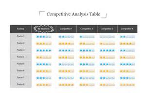 Competitor Comparison Chart Template by Competitive Analysis Table Free Competitive Analysis