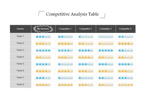 table comparison chart 5 charts and templates used for competitor analysis