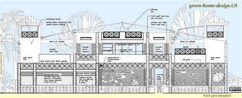 home defense design house design plans