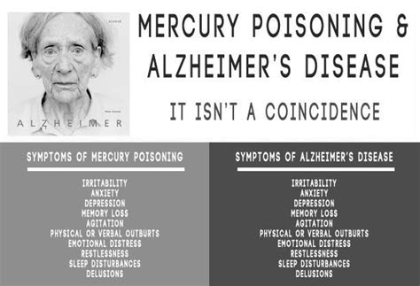 Mercury Detox Symptoms by Mercury Poisoning Alzheimers Chemical