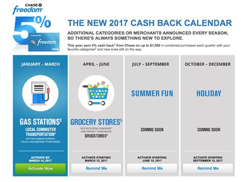 freedom 2017 5 back rebate categories