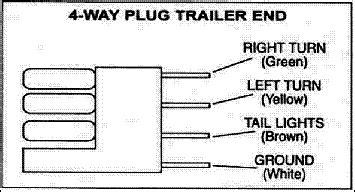 wire flat trailer wiring wire flat trailer wiring