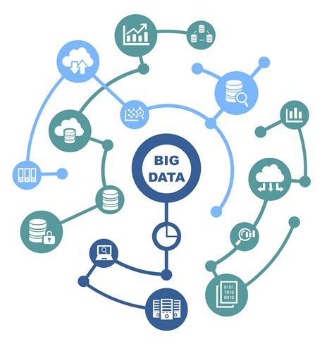 design criteria in big data do i have big data