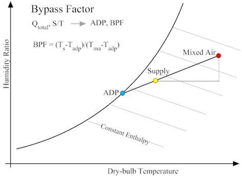 design capacity meaning pnnl rooftop unit comparison calculator rtucc