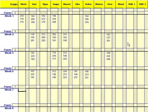 Bowling Spreadsheet by Bowling Excel Spreadsheet Image Search Results
