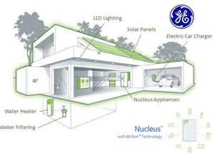 Green Home Design Uk Net Zero Housing Done Right In Dunedin Mnn Mother